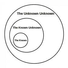 de vier deuren van het zijnde